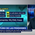 Que dice Antena 3 que ahorréis en café si queréis pensión digna